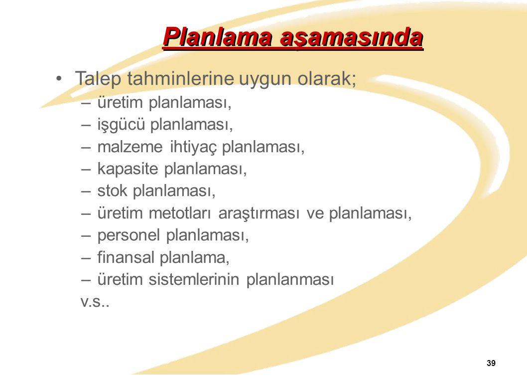 Planlama aşamasında Talep tahminlerine uygun olarak; –üretim planlaması, –işgücü planlaması, –malzeme ihtiyaç planlaması, –kapasite planlaması, –stok