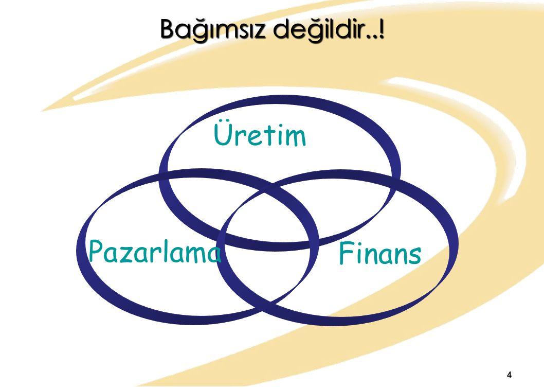 Bağımsız değildir..! Üretim Finans Pazarlama 4