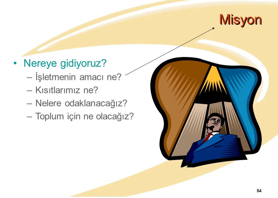 54 Misyon Nereye gidiyoruz? –İşletmenin amacı ne? –Kısıtlarımız ne? –Nelere odaklanacağız? –Toplum için ne olacağız?.