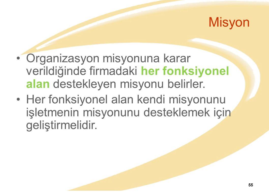 55 Organizasyon misyonuna karar verildiğinde firmadaki her fonksiyonel alan destekleyen misyonu belirler. Her fonksiyonel alan kendi misyonunu işletme
