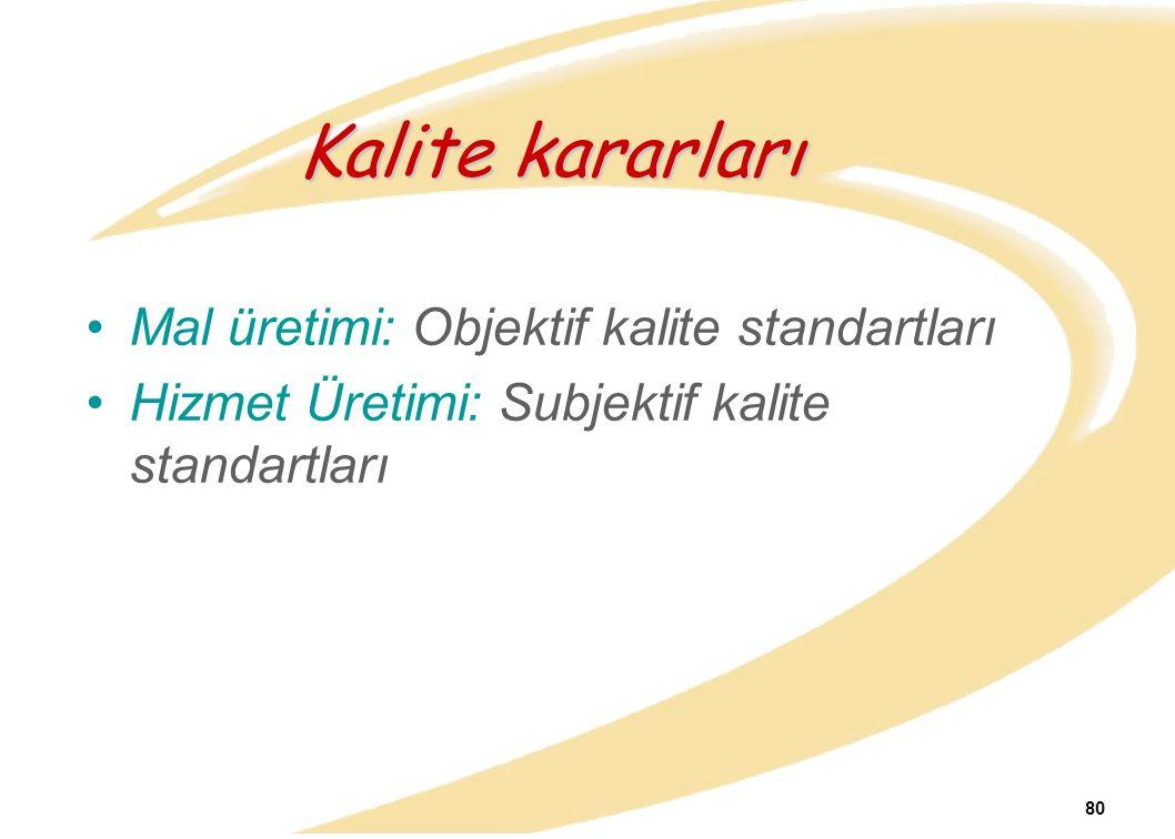 80 Mal üretimi: Objektif kalite standartları Hizmet Üretimi: Subjektif kalite standartları Kalite kararları