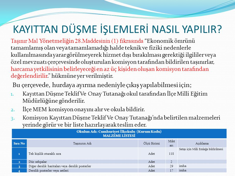 KAYITTAN DÜŞME İŞLEMLERİ NASIL YAPILIR.