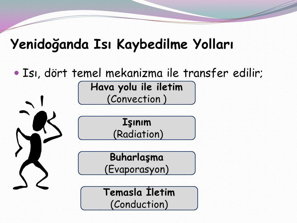 Yenidoğanda Isı Kaybedilme Yolları Isı, dört temel mekanizma ile transfer edilir; Buharlaşma (Evaporasyon) Temasla İletim (Conduction) Işınım (Radiation) Hava yolu ile iletim (Convection )