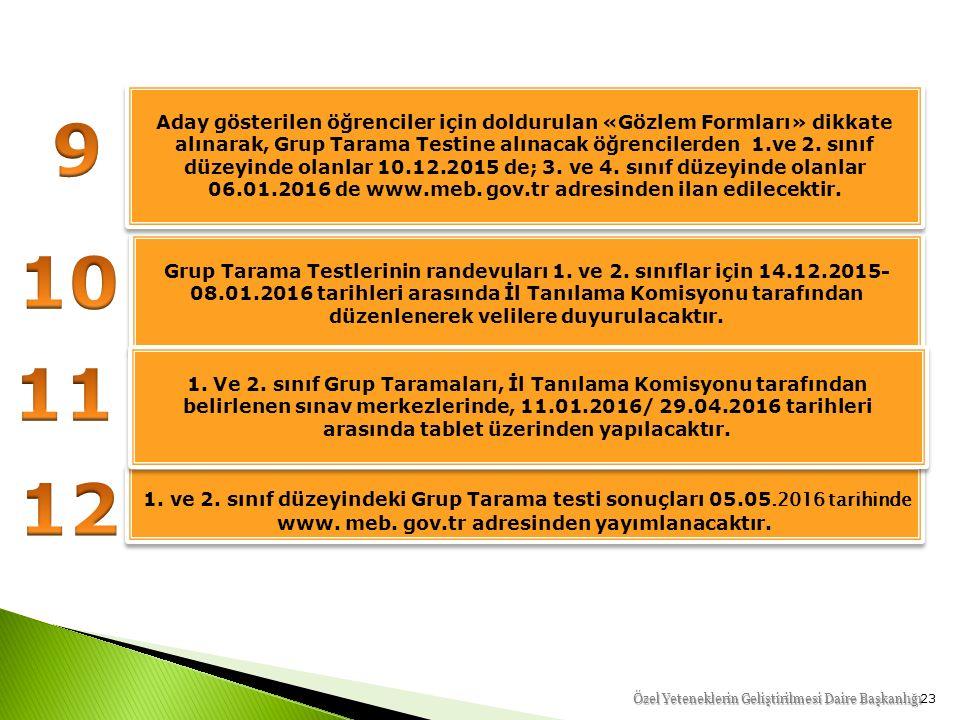 23 Grup Tarama Testlerinin randevuları 1. ve 2.