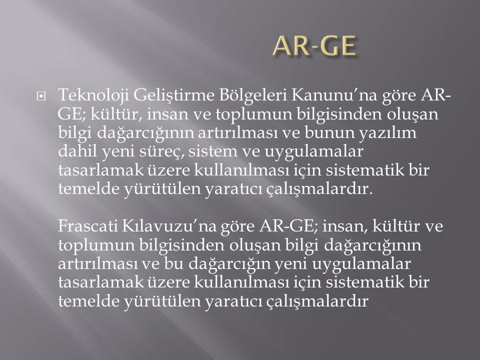 .AR-GE faaliyetleri üç temel başlık altında ele alınmaktadır.