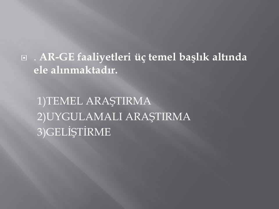 . AR-GE faaliyetleri üç temel başlık altında ele alınmaktadır.