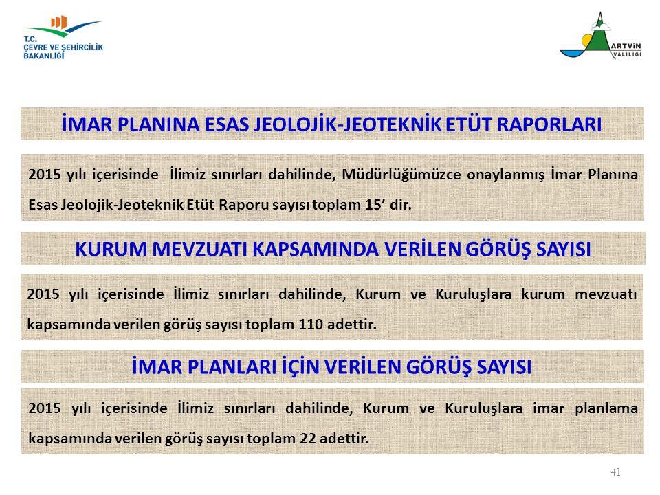 41 İMAR PLANINA ESAS JEOLOJİK-JEOTEKNİK ETÜT RAPORLARI 2015 yılı içerisinde İlimiz sınırları dahilinde, Müdürlüğümüzce onaylanmış İmar Planına Esas Je