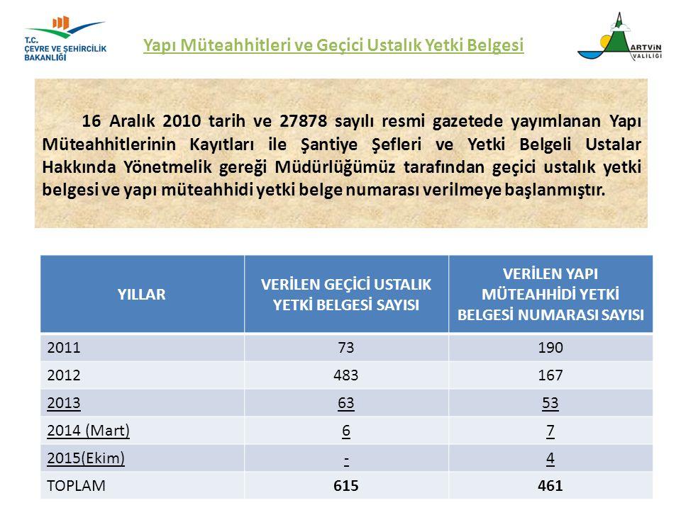 16 Aralık 2010 tarih ve 27878 sayılı resmi gazetede yayımlanan Yapı Müteahhitlerinin Kayıtları ile Şantiye Şefleri ve Yetki Belgeli Ustalar Hakkında Y