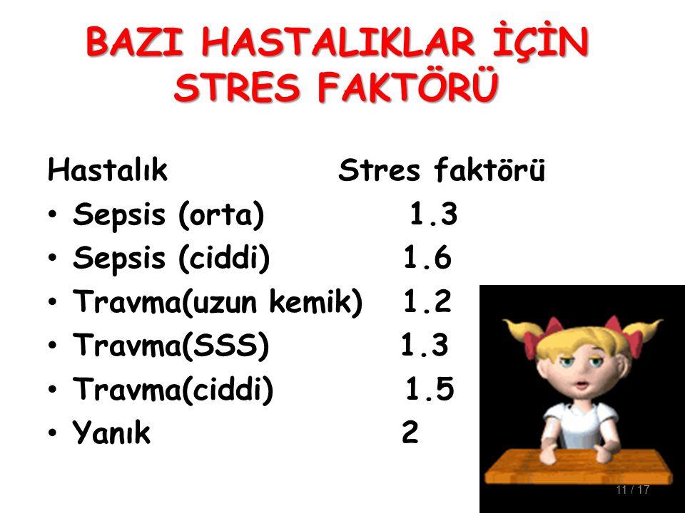 BAZI HASTALIKLAR İÇİN STRES FAKTÖRÜ Hastalık Stres faktörü Sepsis (orta) 1.3 Sepsis (ciddi) 1.6 Travma(uzun kemik) 1.2 Travma(SSS) 1.3 Travma(ciddi) 1.5 Yanık 2 11 / 17
