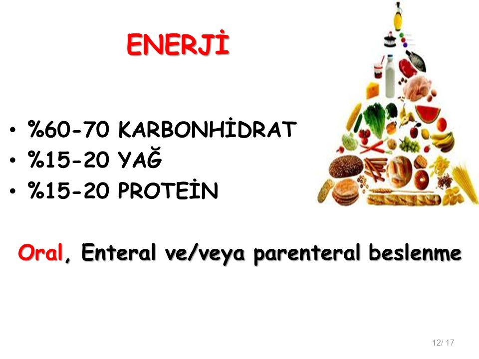 ENERJİ %60-70 KARBONHİDRAT %15-20 YAĞ %15-20 PROTEİN Oral, Enteral ve/veya parenteral beslenme Oral, Enteral ve/veya parenteral beslenme 12/ 17