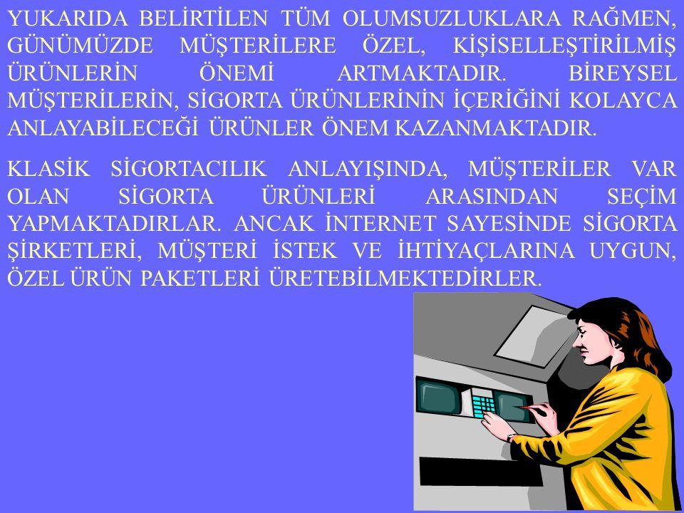 39 SİGORTA ÜRÜNLERİNİN İNTERNET ÜZERİNDEN PAZARLANMAYA UYGUNLUĞU