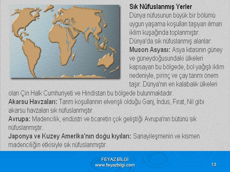 FEYAZ BİLGİ www.feyazbilgi.com12