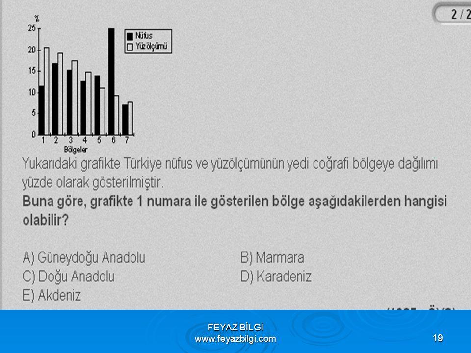 FEYAZ BİLGİ www.feyazbilgi.com18