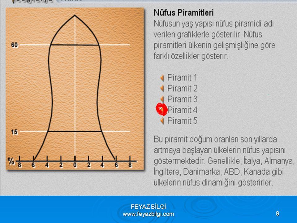 FEYAZ BİLGİ www.feyazbilgi.com19