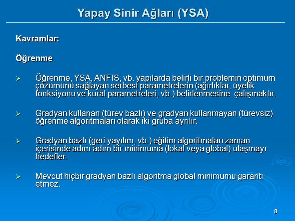 8 Kavramlar:Öğrenme  Öğrenme, YSA, ANFIS, vb. yapılarda belirli bir problemin optimum çözümünü sağlayan serbest parametrelerin (ağırlıklar, üyelik fo