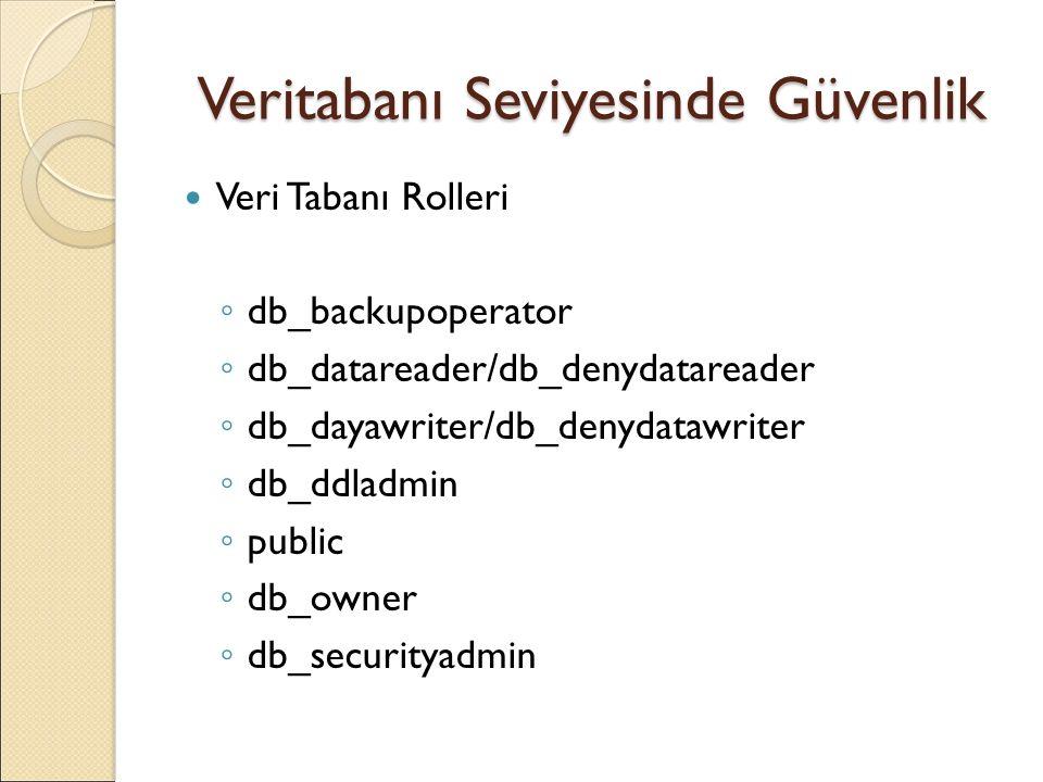 Veri Tabanı Rolleri ◦ db_backupoperator ◦ db_datareader/db_denydatareader ◦ db_dayawriter/db_denydatawriter ◦ db_ddladmin ◦ public ◦ db_owner ◦ db_securityadmin
