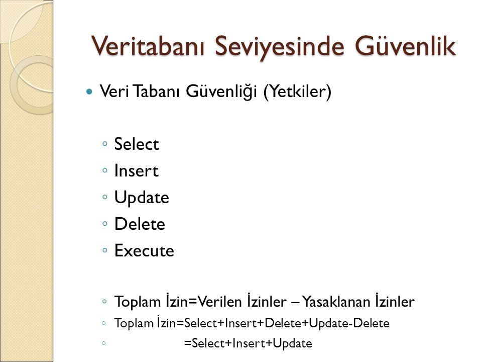 Veritabanı Seviyesinde Güvenlik Veri Tabanı Güvenli ğ i (Yetkiler) ◦ Select ◦ Insert ◦ Update ◦ Delete ◦ Execute ◦ Toplam İ zin=Verilen İ zinler – Yasaklanan İ zinler ◦ Toplam İ zin=Select+Insert+Delete+Update-Delete ◦ =Select+Insert+Update