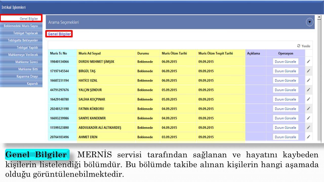 Murisin Arazileri Murisin arazilerinin görüntülendiği sayfadır.