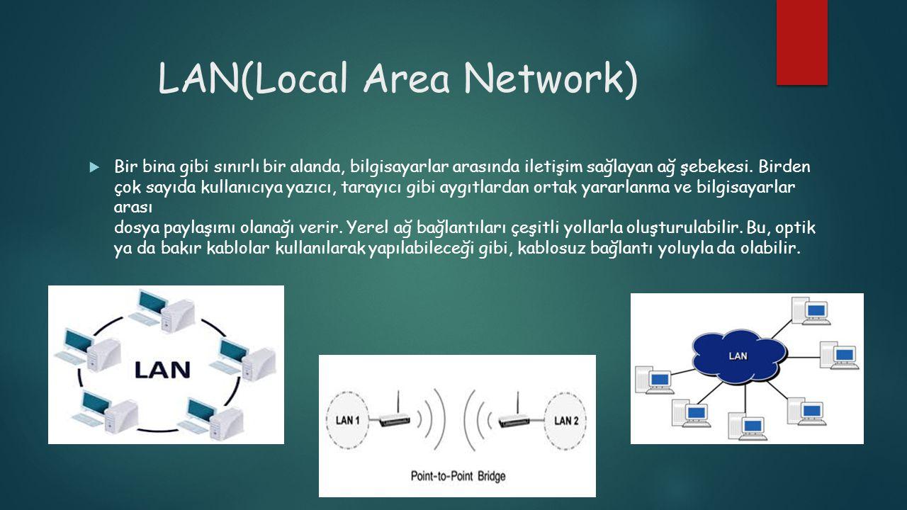 LAN(Local Area Network)  Bir bina gibi sınırlı bir alanda, bilgisayarlar arasında iletişim sağlayan ağ şebekesi. Birden çok sayıda kullanıcıya yazıcı
