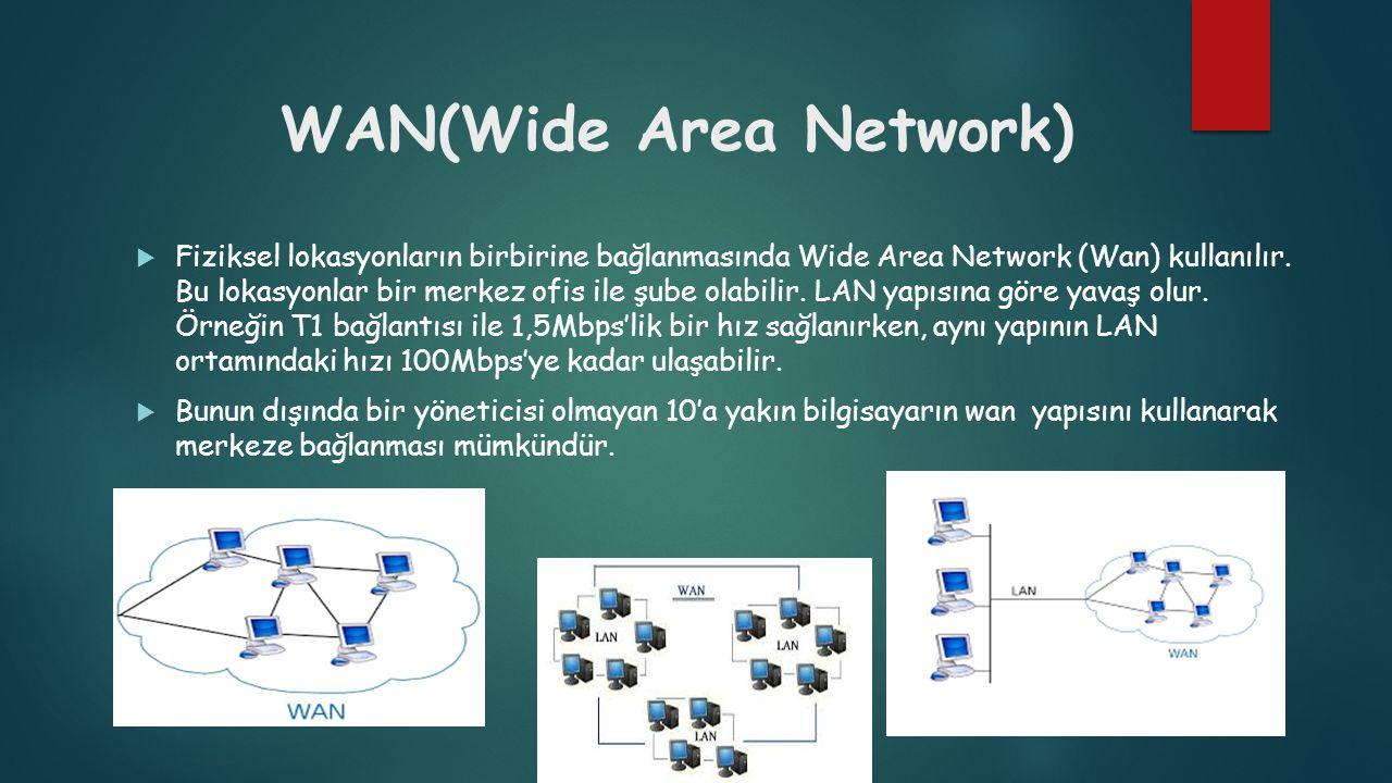 WAN(Wide Area Network)  Fiziksel lokasyonların birbirine bağlanmasında Wide Area Network (Wan) kullanılır. Bu lokasyonlar bir merkez ofis ile şube ol