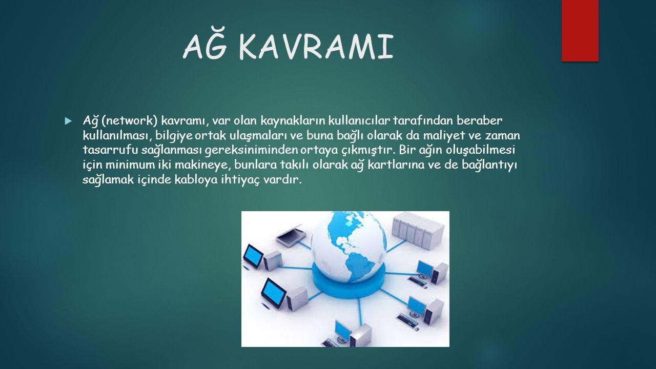 AĞ KAVRAMI  Ağ (network) kavramı, var olan kaynakların kullanıcılar tarafından beraber kullanılması, bilgiye ortak ulaşmaları ve buna bağlı olarak da