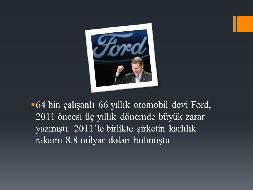  64 bin çalışanlı 66 yıllık otomobil devi Ford, 2011 öncesi üç yıllık dönemde büyük zarar yazmıştı. 2011'le birlikte şirketin karlılık rakamı 8.8 mil