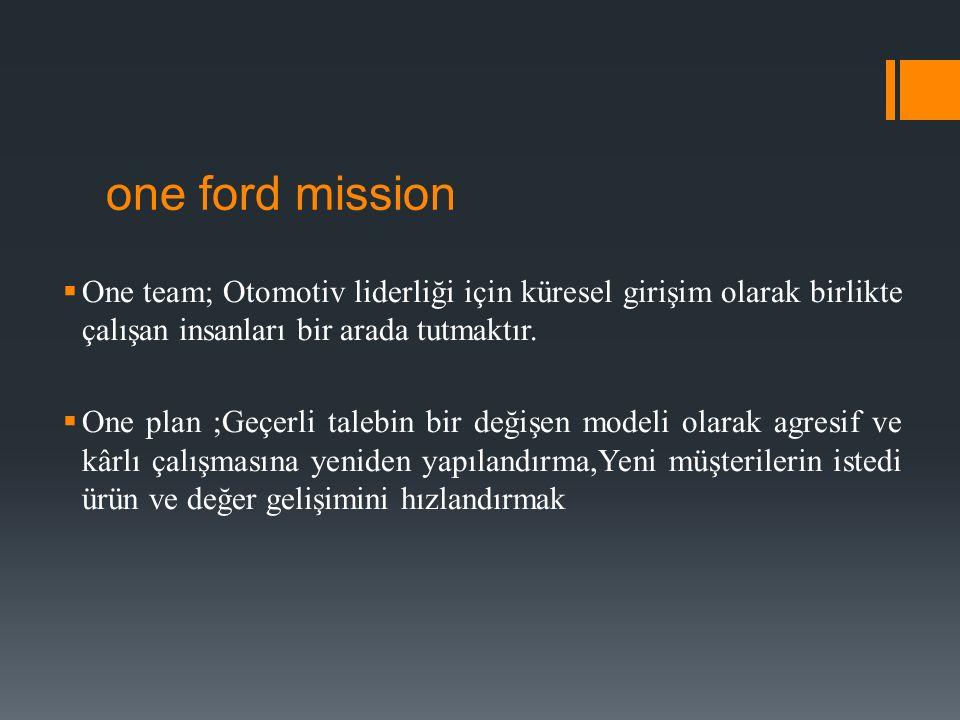 one ford mission  One team; Otomotiv liderliği için küresel girişim olarak birlikte çalışan insanları bir arada tutmaktır.  One plan ;Geçerli talebi