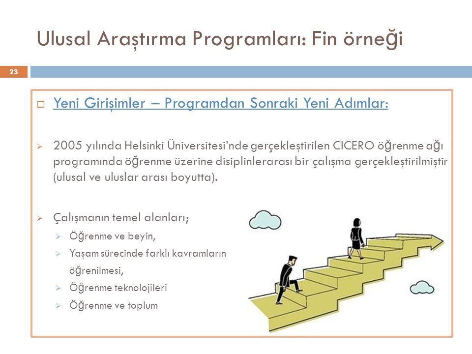 Ulusal Araştırma Programları: Fin örne ğ i  Yeni Girişimler – Programdan Sonraki Yeni Adımlar:  2005 yılında Helsinki Üniversitesi'nde gerçekleştiri