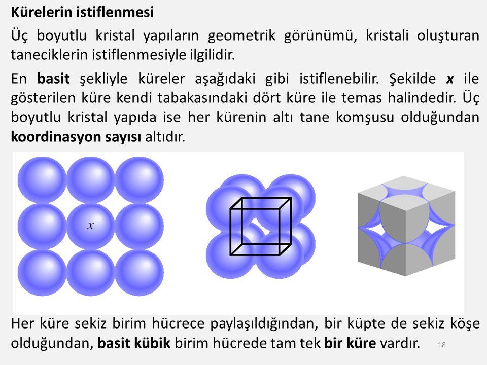 Kürelerin istiflenmesi Üç boyutlu kristal yapıların geometrik görünümü, kristali oluşturan taneciklerin istiflenmesiyle ilgilidir. En basit şekliyle k