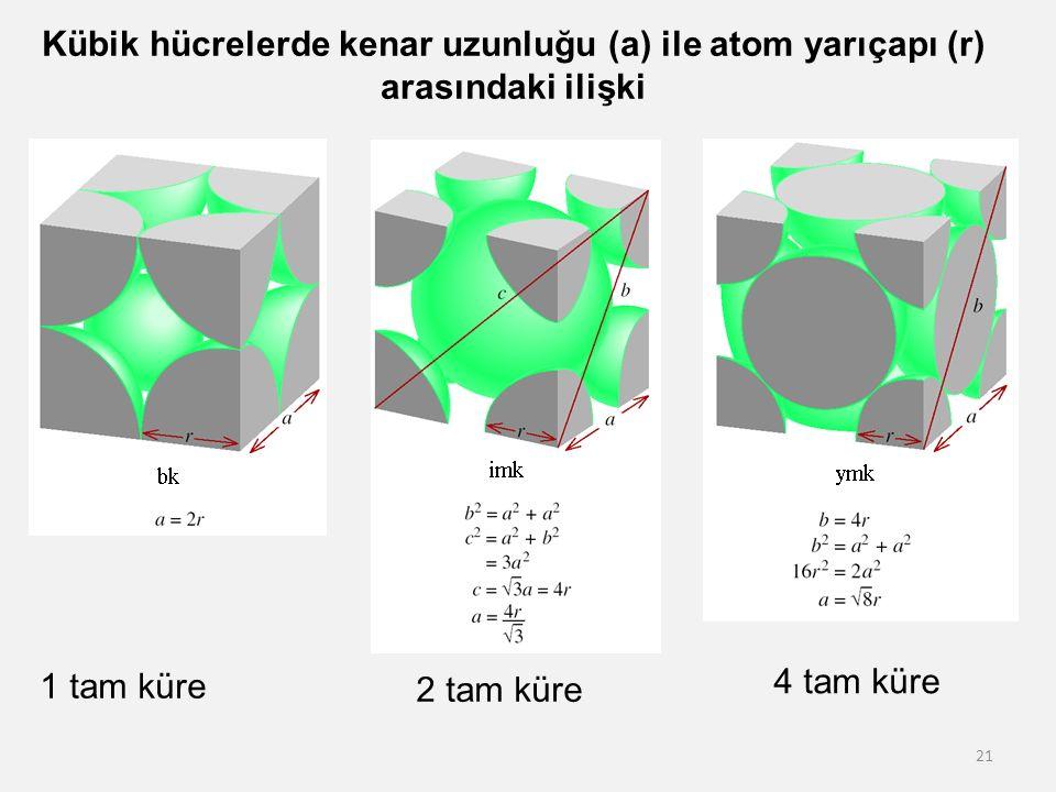 21 Kübik hücrelerde kenar uzunluğu (a) ile atom yarıçapı (r) arasındaki ilişki 1 tam küre 2 tam küre 4 tam küre