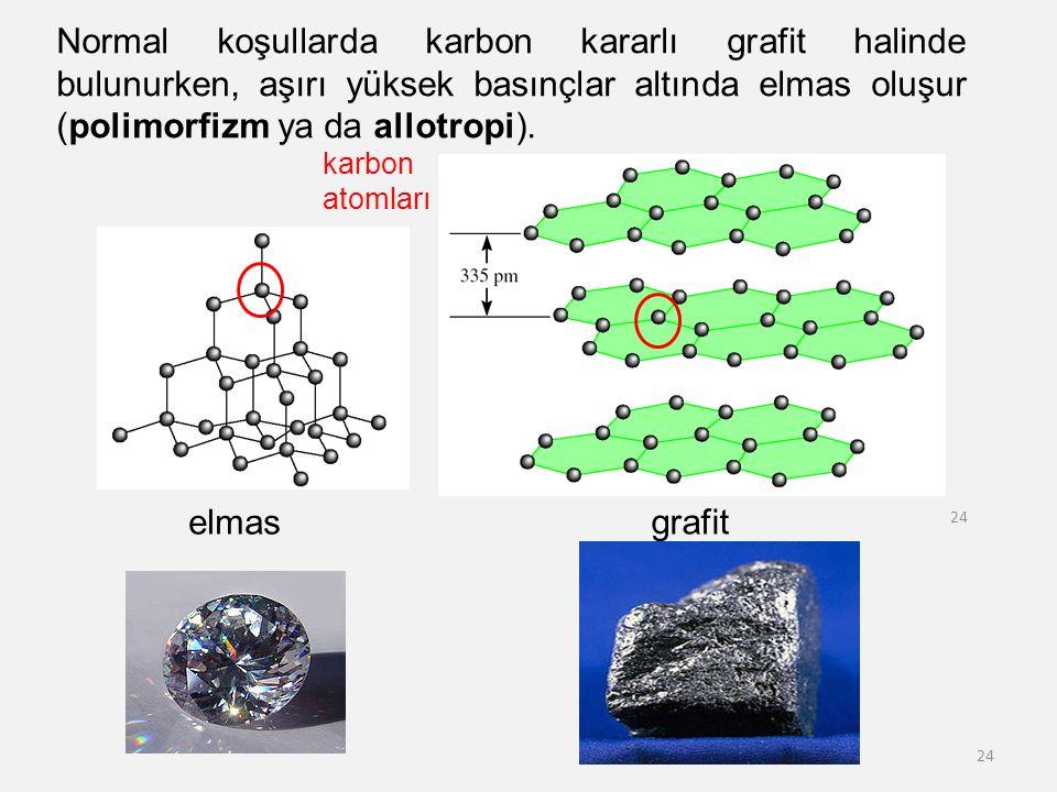 24 elmas grafit karbon atomları Normal koşullarda karbon kararlı grafit halinde bulunurken, aşırı yüksek basınçlar altında elmas oluşur (polimorfizm y