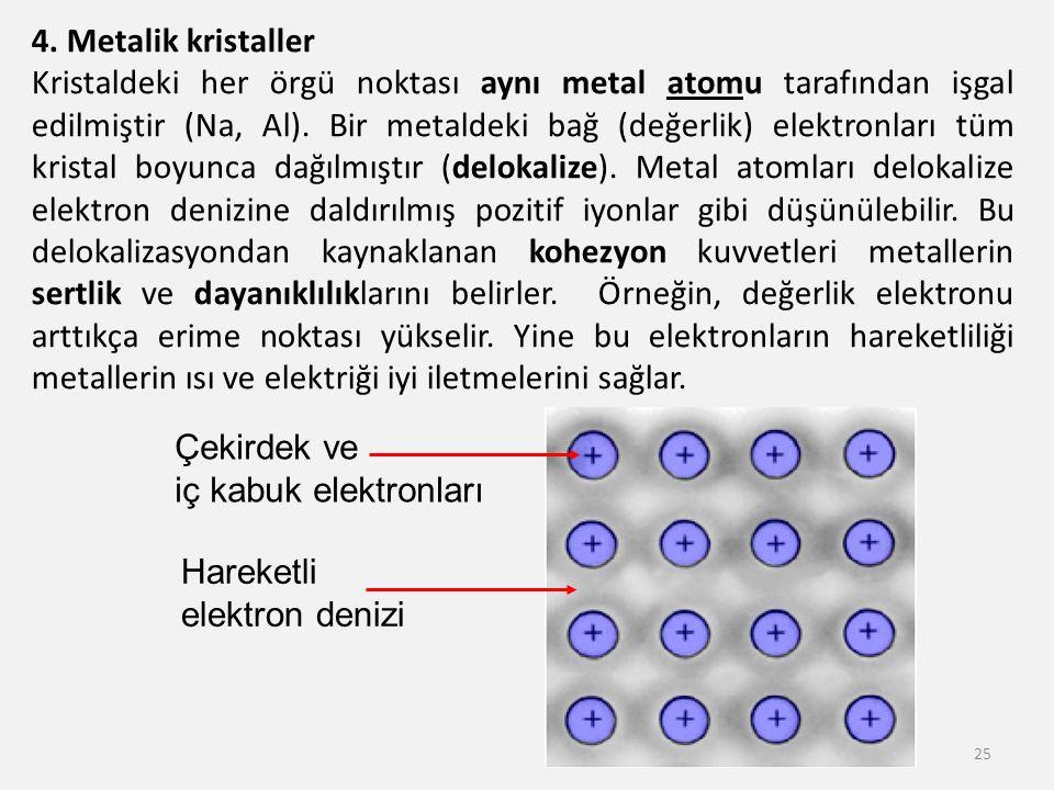 25 4. Metalik kristaller Kristaldeki her örgü noktası aynı metal atomu tarafından işgal edilmiştir (Na, Al). Bir metaldeki bağ (değerlik) elektronları