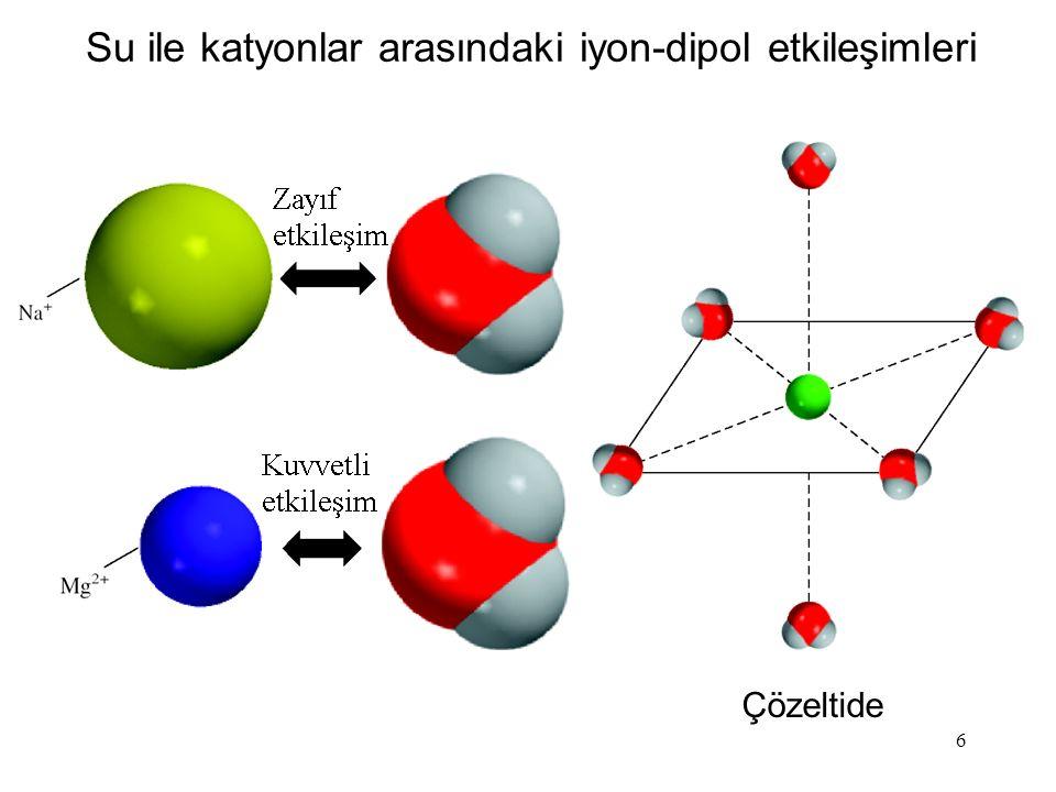 6 Çözeltide Su ile katyonlar arasındaki iyon-dipol etkileşimleri