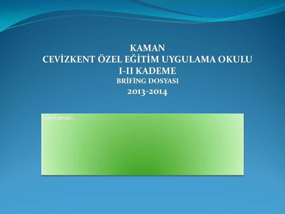 KAMAN CEVİZKENT ÖZEL EĞİTİM UYGULAMA OKULU I-II KADEME BRİFİNG DOSYASI 2013-2014 OKUL RESMİ:.... OKUL RESMİ:....