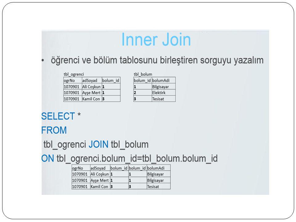 SQL – ALTER TABLE Komutu Egitselyazilim veri tabanındaki kullanıcı tablosuna 50 karakterlik metin giri ş ine imklan sa ğ layan e_posta isimli bir alan eklemek için; ALTER TABLE kullanici ADD e_posta VARCHAR(50),