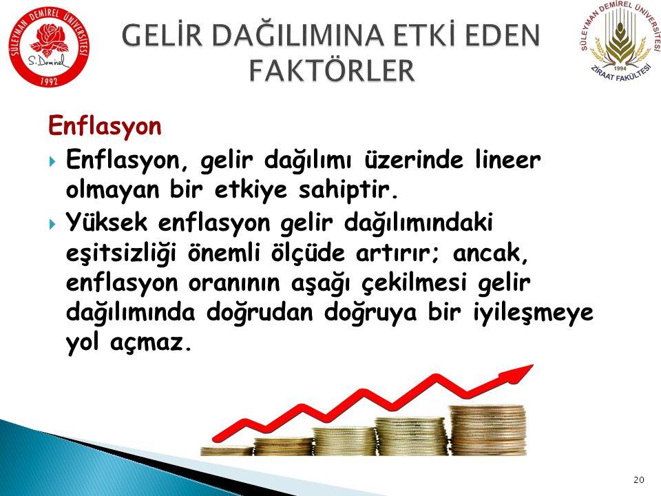 Enflasyon  Enflasyon, gelir dağılımı üzerinde lineer olmayan bir etkiye sahiptir.