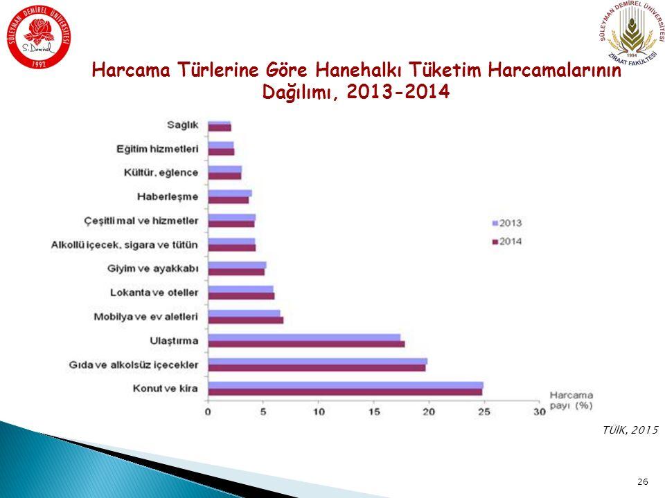 Harcama Türlerine Göre Hanehalkı Tüketim Harcamalarının Dağılımı, 2013-2014 TÜİK, 2015 26
