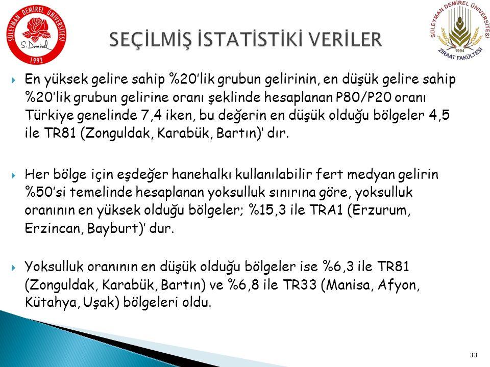  En yüksek gelire sahip %20'lik grubun gelirinin, en düşük gelire sahip %20'lik grubun gelirine oranı şeklinde hesaplanan P80/P20 oranı Türkiye genelinde 7,4 iken, bu değerin en düşük olduğu bölgeler 4,5 ile TR81 (Zonguldak, Karabük, Bartın)' dır.