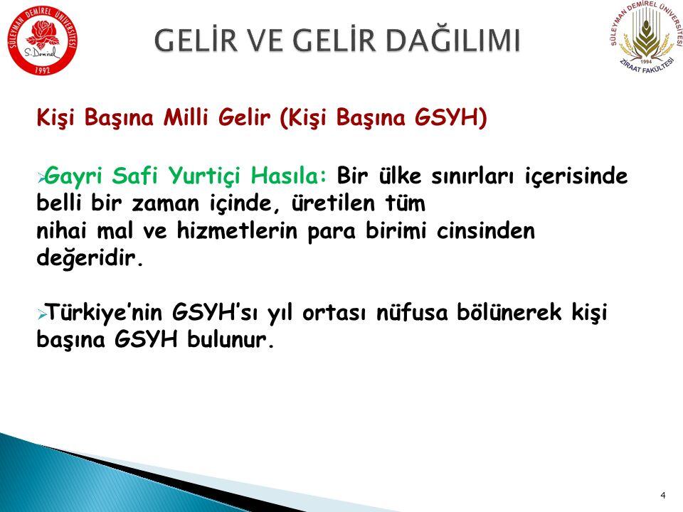  Anonim 2015, https://tr.wikipedia.org/wiki/Gelir_dağılımı  http://dergi.kmu.edu.tr/userfiles/file/aralik2013/101 -118.pdf  http://www.oecd.org/els/soc/41521804.pdf  http://www.tuik.gov.tr/PreTablo.do?alt_id=1011  http://www.turkmetaldergi.com/Turkiyede-gelir- dagilimi-ve-degisimi-uzerine_makale_46.html 35
