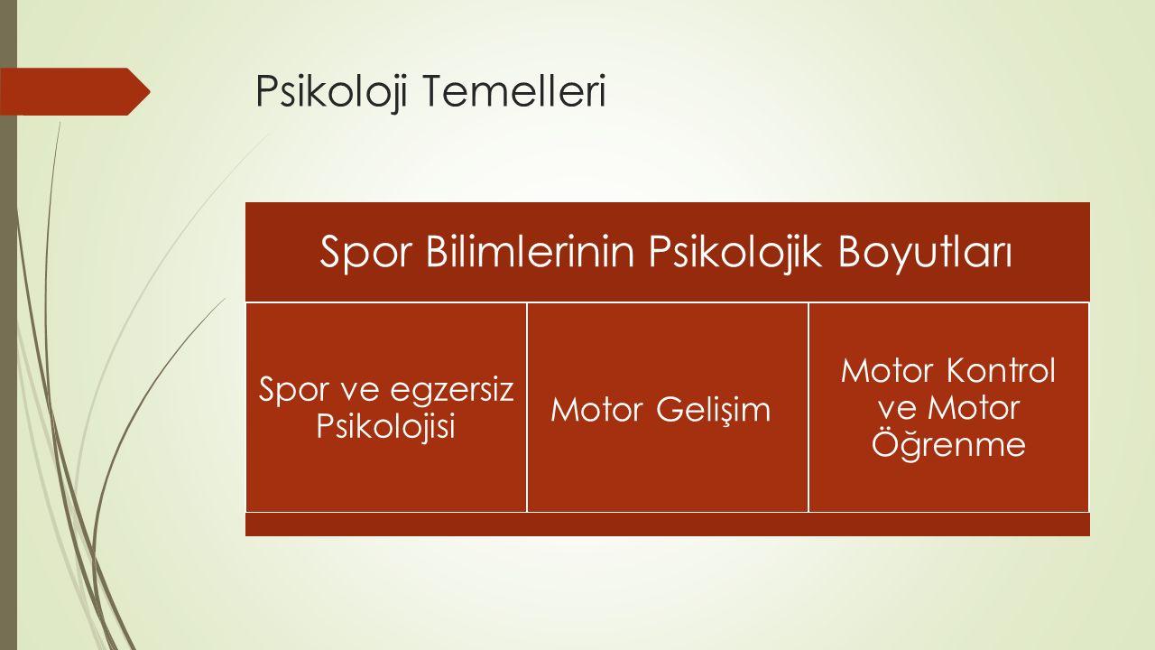 Psikoloji Temelleri Spor Bilimlerinin Psikolojik Boyutları Spor ve egzersiz Psikolojisi Motor Gelişim Motor Kontrol ve Motor Öğrenme