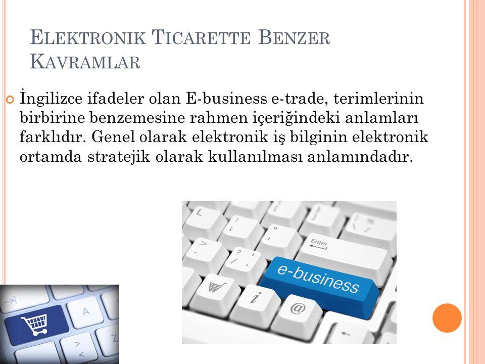 E LEKTRONIK T ICARETTE B ENZER K AVRAMLAR İngilizce ifadeler olan E-business e-trade, terimlerinin birbirine benzemesine rahmen içeriğindeki anlamları farklıdır.