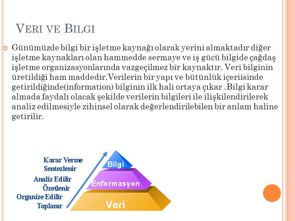 V ERI VE B ILGI Günümüzde bilgi bir işletme kaynağı olarak yerini almaktadır diğer işletme kaynakları olan hammedde sermaye ve iş gücü bilgide çağdaş işletme organizasyonlarında vazgeçilmez bir kaynaktır.