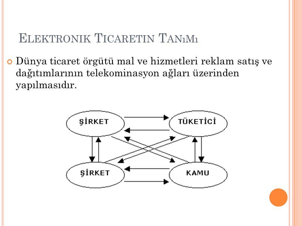 E LEKTRONIK T ICARETIN T ANıMı Dünya ticaret örgütü mal ve hizmetleri reklam satış ve dağıtımlarının telekominasyon ağları üzerinden yapılmasıdır.