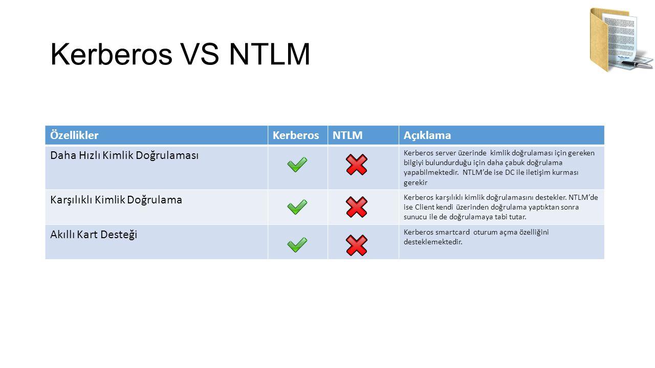 Kerberos VS NTLM ÖzelliklerKerberosNTLMAçıklama Daha Hızlı Kimlik Doğrulaması Kerberos server üzerinde kimlik doğrulaması için gereken bilgiyi bulundu