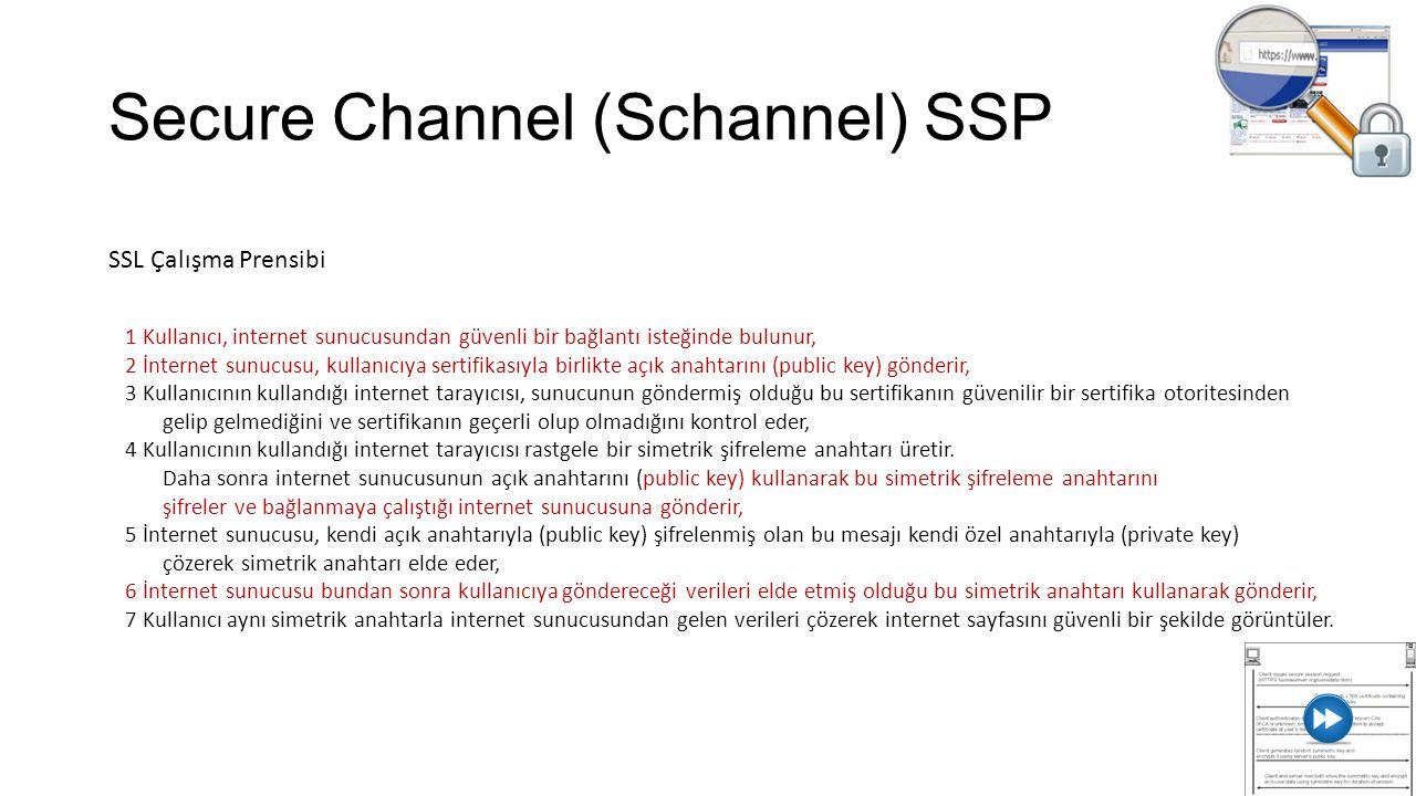 Secure Channel (Schannel) SSP 1 Kullanıcı, internet sunucusundan güvenli bir bağlantı isteğinde bulunur, 2 İnternet sunucusu, kullanıcıya sertifikasıy