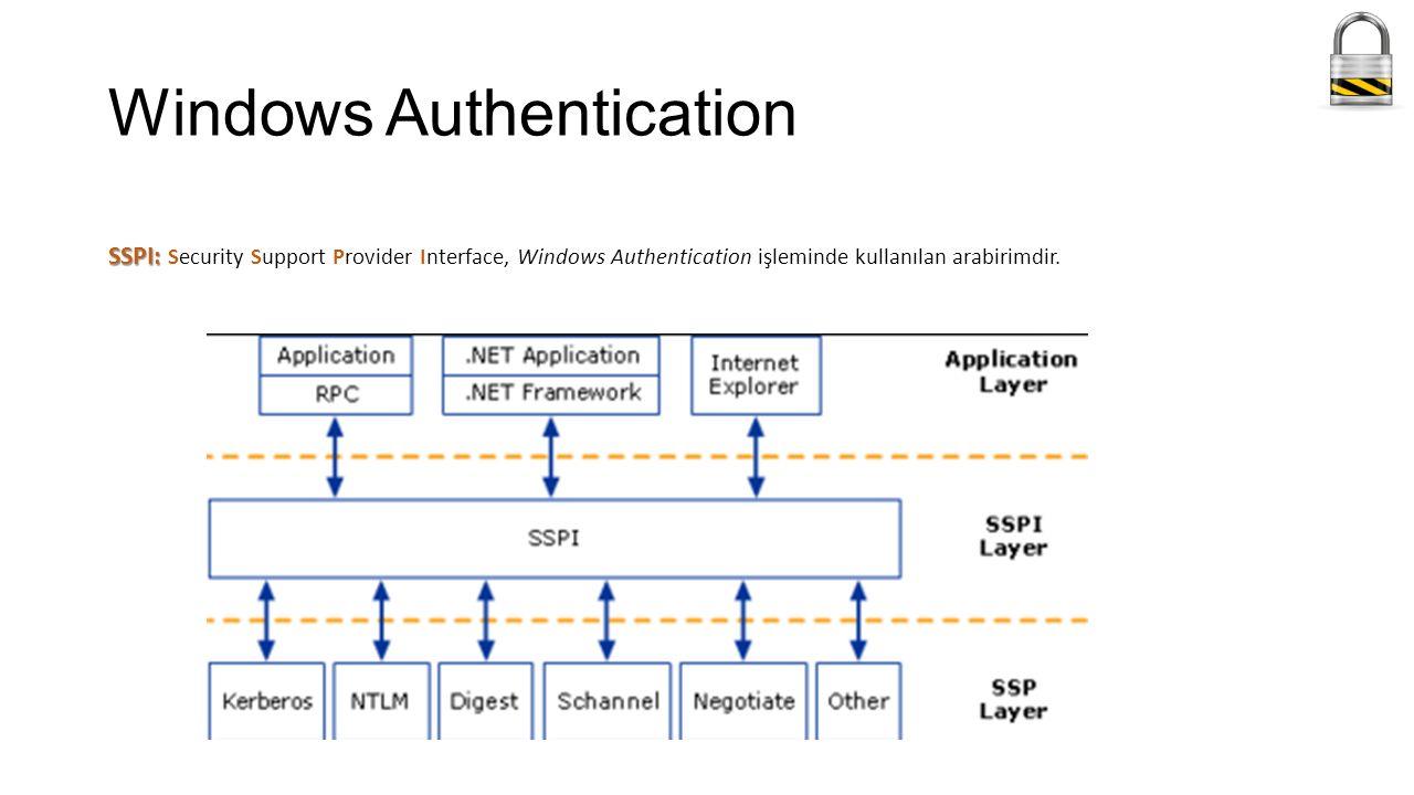 Windows Authentication SSPI: SSPI: Security Support Provider Interface, Windows Authentication işleminde kullanılan arabirimdir.