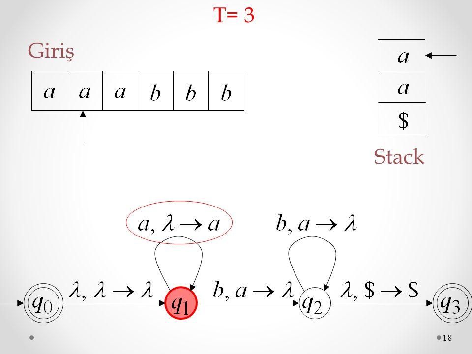 18 Giriş Stack T= 3