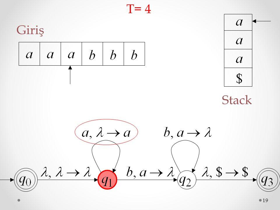 19 Giriş Stack T= 4