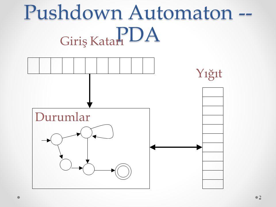 Pushdown Automaton -- PDA 2 Giriş Katarı Yığıt Durumlar