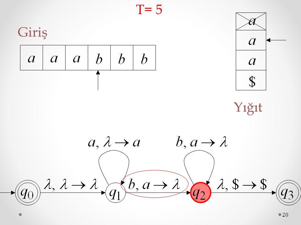 20 Giriş Yığıt T= 5
